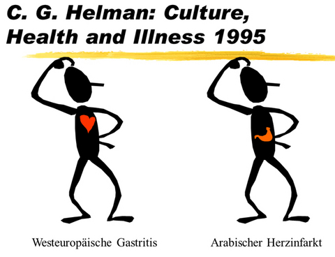 culture health