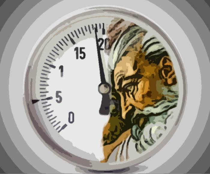 prayer gauge